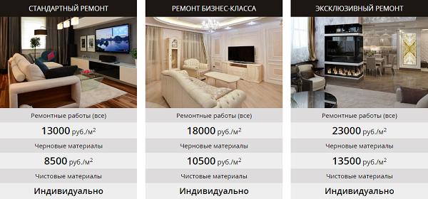 ремонт квартир remont-f.ru